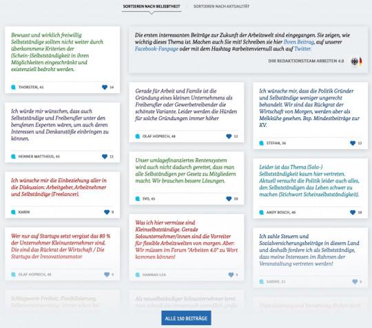 Beliebteste Kommentare Auftaktveranstaltung Arbeiten 4.0