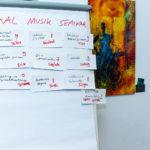 Hier hat Erik die zehn vorgeschlagenen Sessions auf Zeitslots und Räume aufgeteilt, Foto: Thomas Dreier